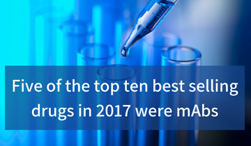 Five of the top ten best selling drugs were mAbs